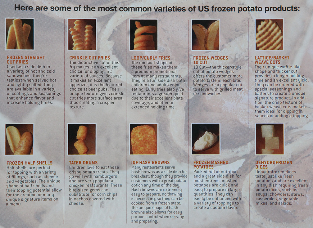 The different cuts of U.S. Frozen Potatoes available in the market